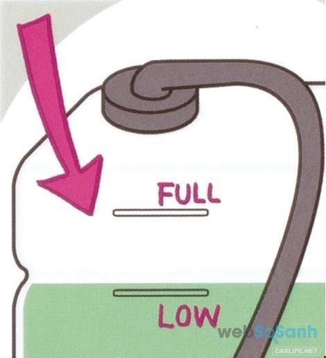 Nước làm mát xe tay ga là gì? Những điều cần biết khi sử dụng